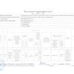 план закупок на 2015